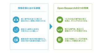 『オープンリサーチ』の特徴.jpg