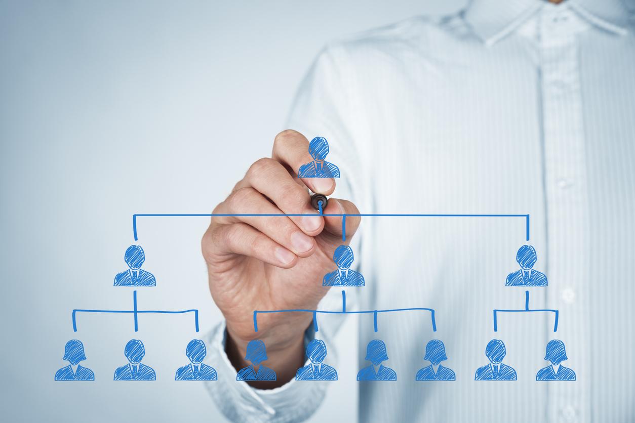 人事制度を考える〜サイボウズ、メルカリ、ZOZOの成長企業から学ぶ組織課題に対する解決策〜
