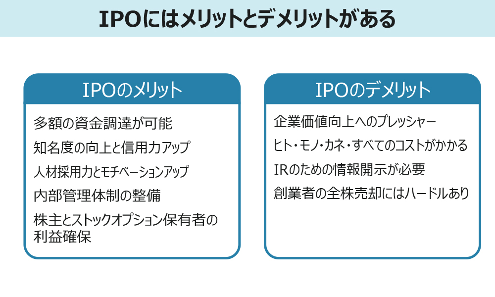 IPOにはメリット・デメリットがある