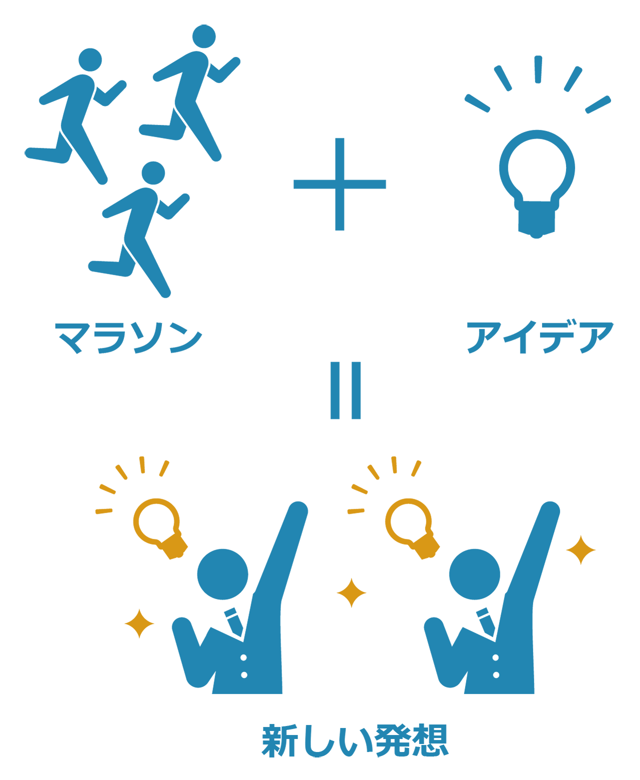 アイデアソンとは 基本設計から実行までのノウハウ